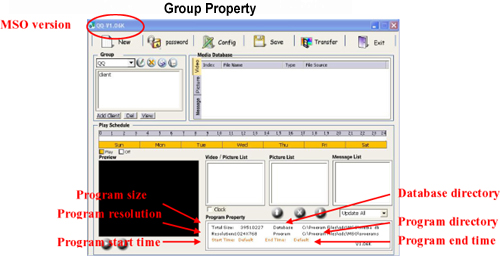 Group Property