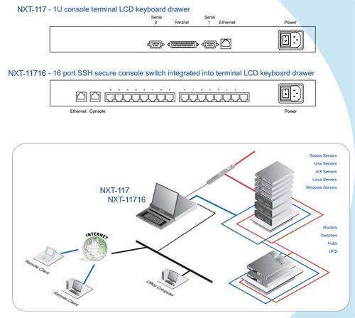 "Console Terminal: 1U Rackmount 17"" LCD Terminal RS232 Keyboard Shelf Drawer"