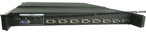 Rear View 8-ports KVM