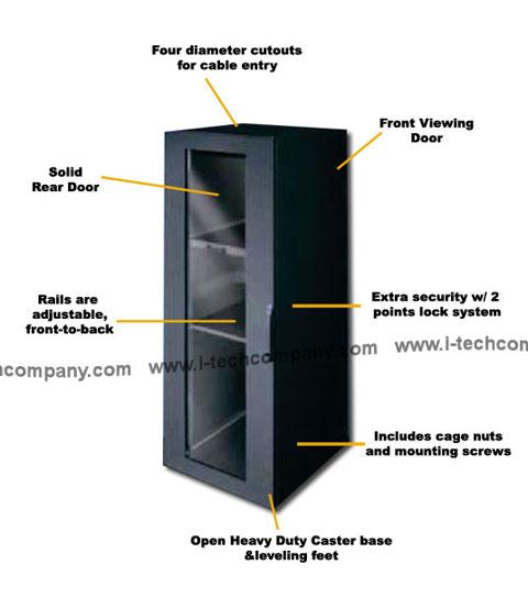 42u Rittal Ts8 Server Rack Cabinet Enclosures I Tech Company