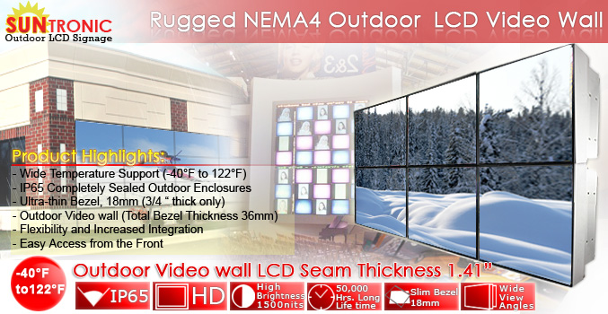 GS4600 All Weather NEMA4/IP65 Outdoor 1500nits High brightness Wide Temp (-40°F to 122°F)