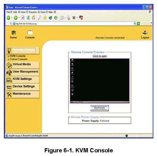 KVM Console