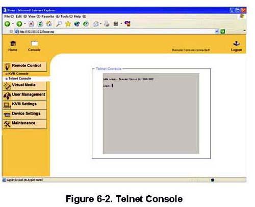 Telnet Console